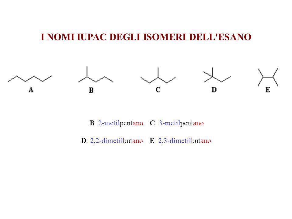 I NOMI IUPAC DEGLI ISOMERI DELL ESANO