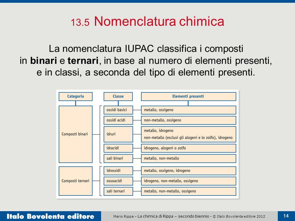 13.5 Nomenclatura chimica