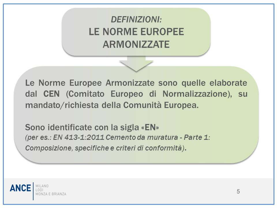 LE NORME EUROPEE ARMONIZZATE