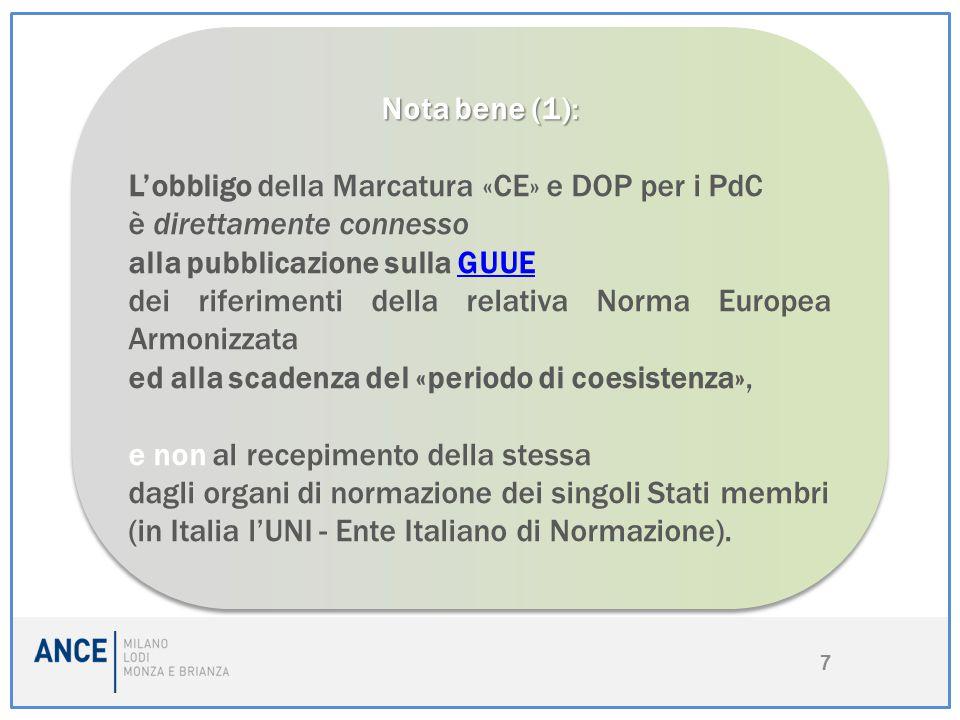 Nota bene (1): L'obbligo della Marcatura «CE» e DOP per i PdC. è direttamente connesso. alla pubblicazione sulla GUUE.