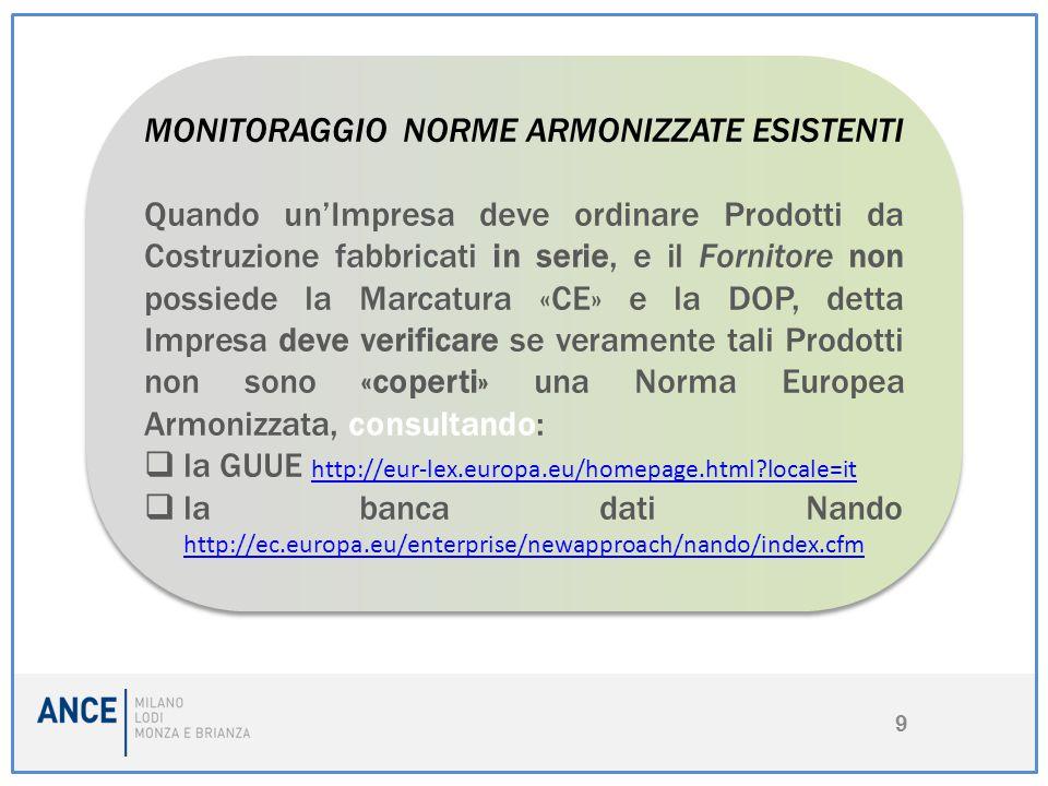 MONITORAGGIO NORME ARMONIZZATE ESISTENTI