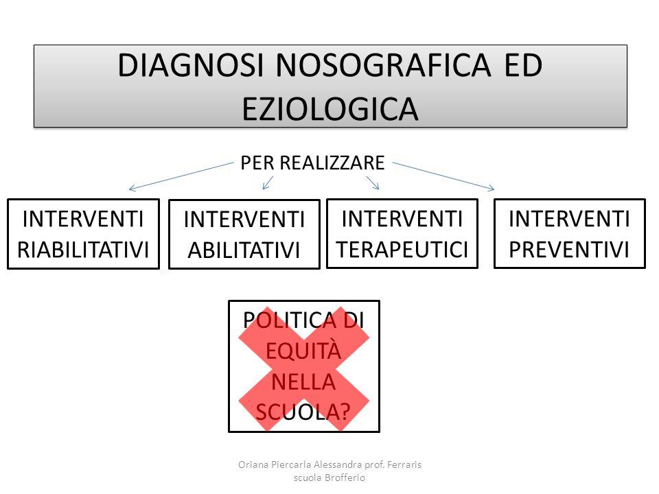 DIAGNOSI NOSOGRAFICA ED EZIOLOGICA