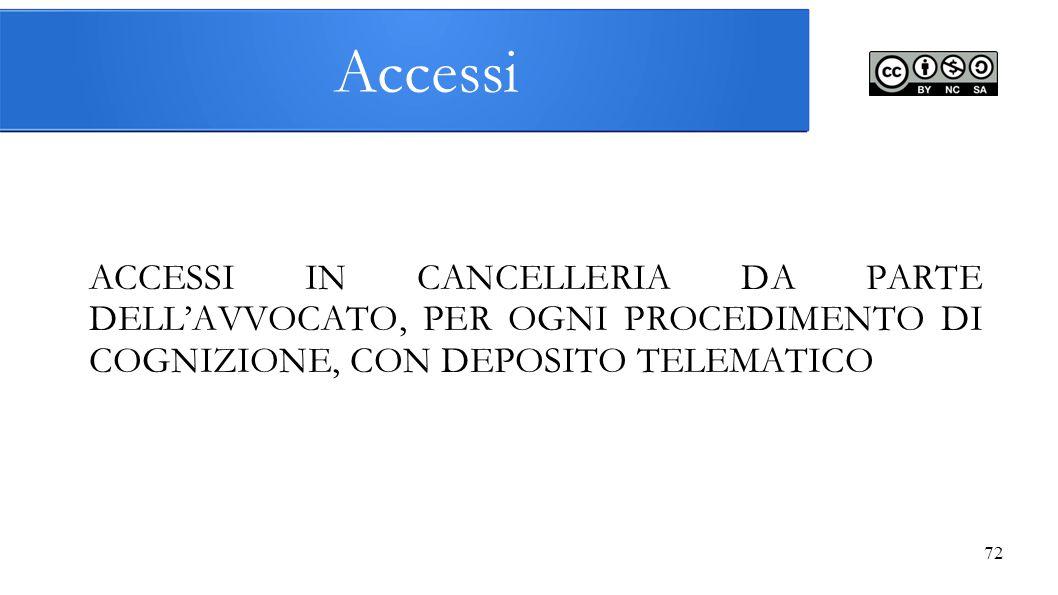 Accessi ACCESSI IN CANCELLERIA DA PARTE DELL'AVVOCATO, PER OGNI PROCEDIMENTO DI COGNIZIONE, CON DEPOSITO TELEMATICO.