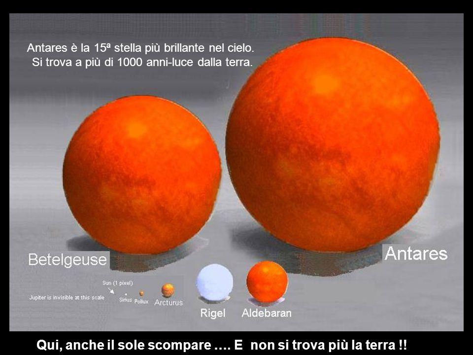 Qui, anche il sole scompare …. E non si trova più la terra !!