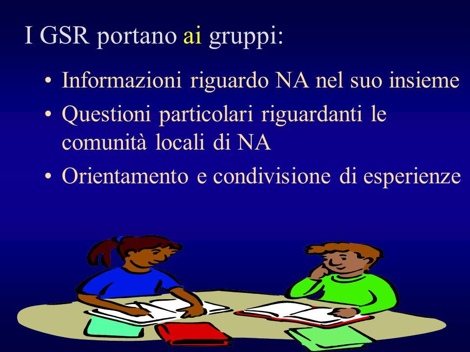 I GSR portano ai gruppi:
