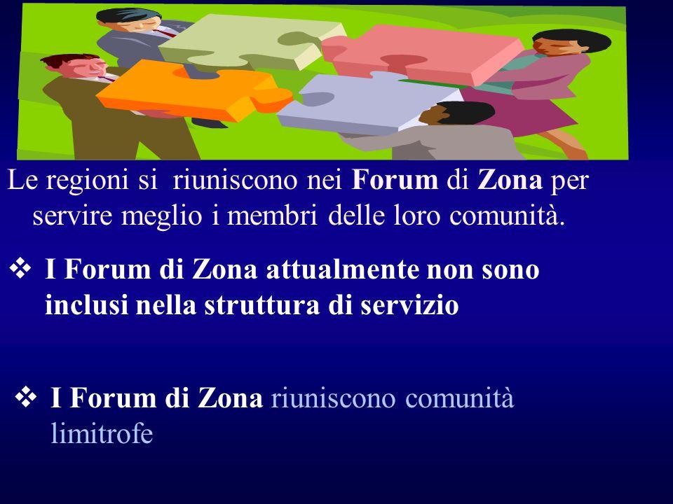 I Forum di Zona riuniscono comunità limitrofe