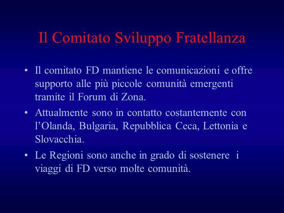 Il Comitato Sviluppo Fratellanza