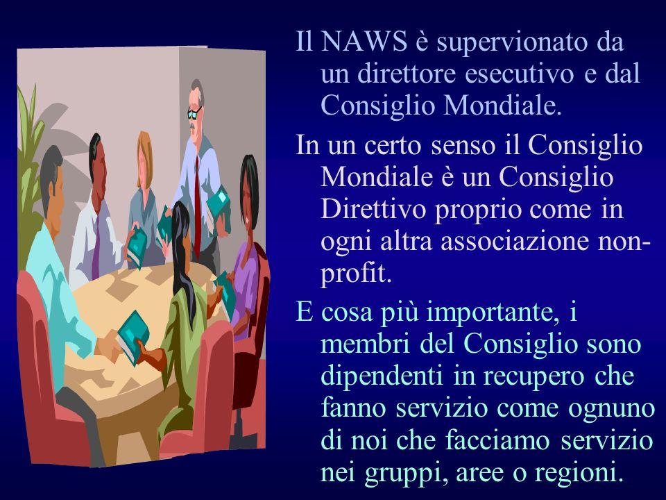 Il NAWS è supervionato da un direttore esecutivo e dal Consiglio Mondiale.