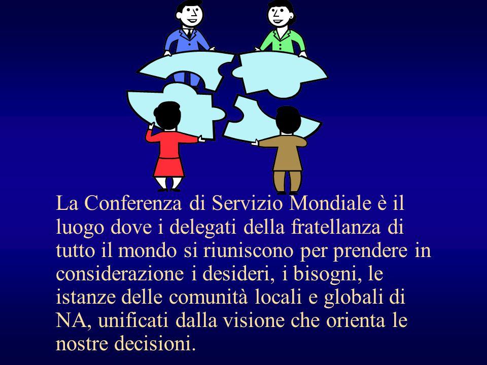 La Conferenza di Servizio Mondiale è il luogo dove i delegati della fratellanza di tutto il mondo si riuniscono per prendere in considerazione i desideri, i bisogni, le istanze delle comunità locali e globali di NA, unificati dalla visione che orienta le nostre decisioni.
