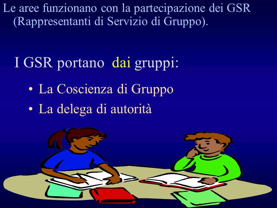 I GSR portano dai gruppi: