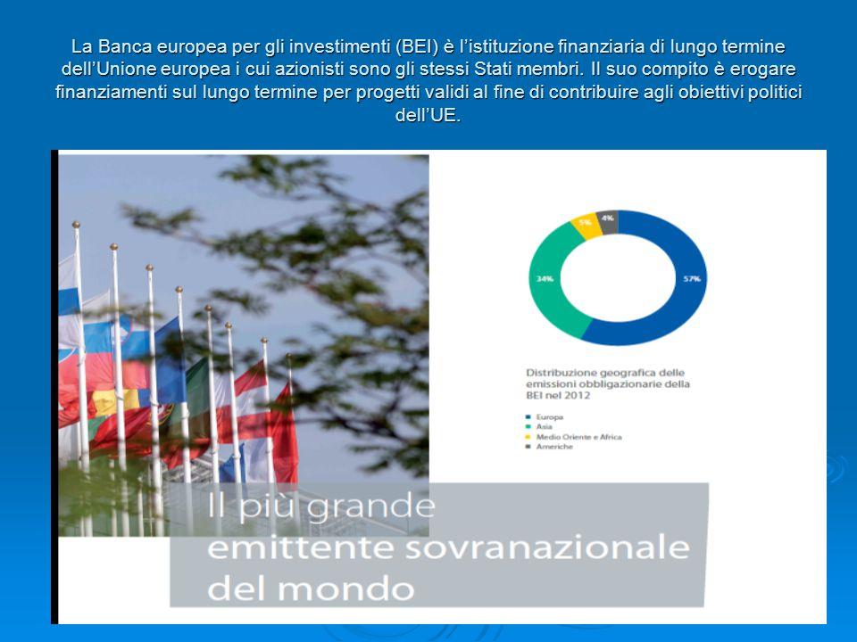 La Banca europea per gli investimenti (BEI) è l'istituzione finanziaria di lungo termine dell'Unione europea i cui azionisti sono gli stessi Stati membri.