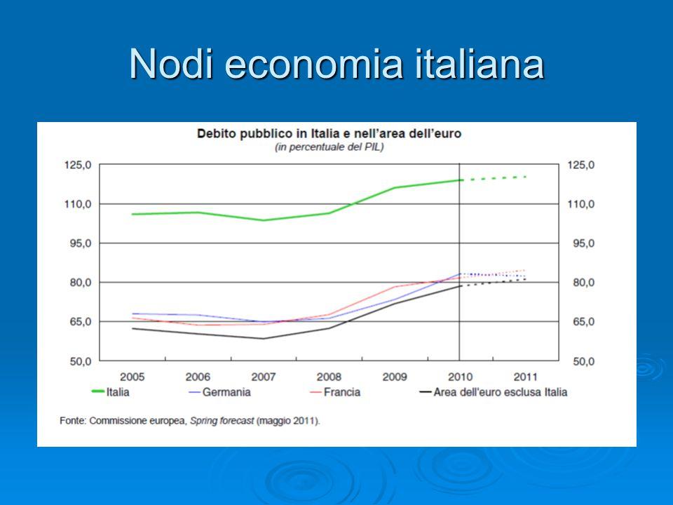 Nodi economia italiana