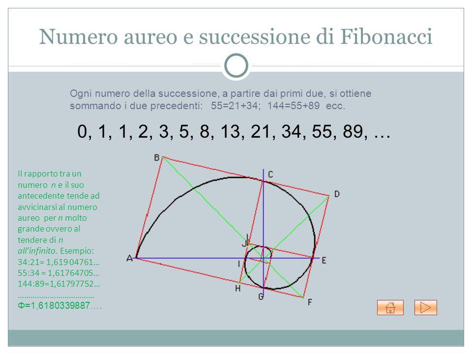 Numero aureo e successione di Fibonacci