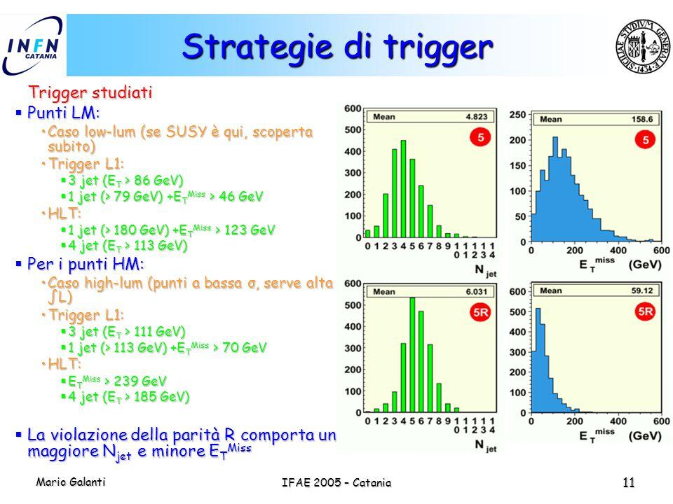 Strategie di trigger Trigger studiati Punti LM: Per i punti HM: