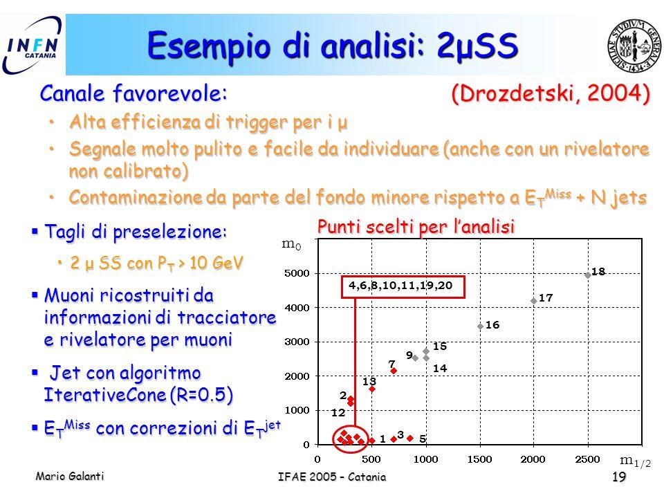 Esempio di analisi: 2μSS