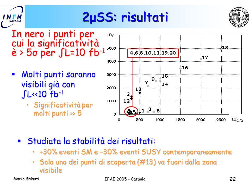 2μSS: risultati In nero i punti per cui la significatività è > 5σ per ∫L=10 fb-1. m1/2. m0. 18. 15.