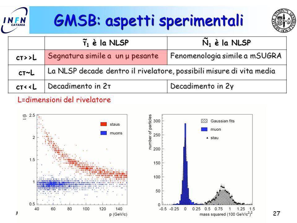 GMSB: aspetti sperimentali