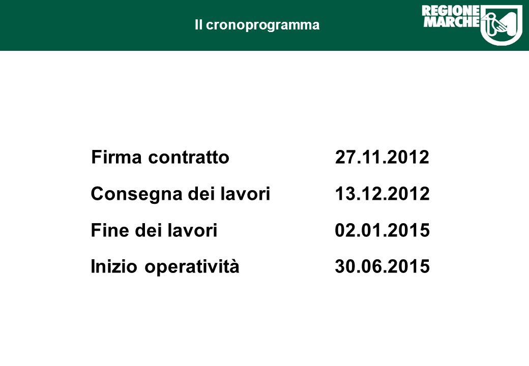 Firma contratto 27.11.2012 Consegna dei lavori 13.12.2012