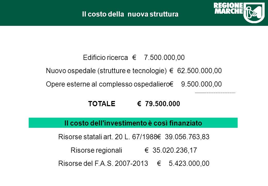 Il costo della nuova struttura