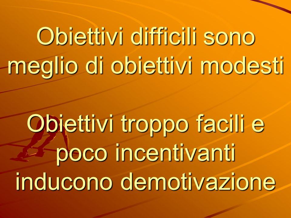 Obiettivi difficili sono meglio di obiettivi modesti Obiettivi troppo facili e poco incentivanti inducono demotivazione