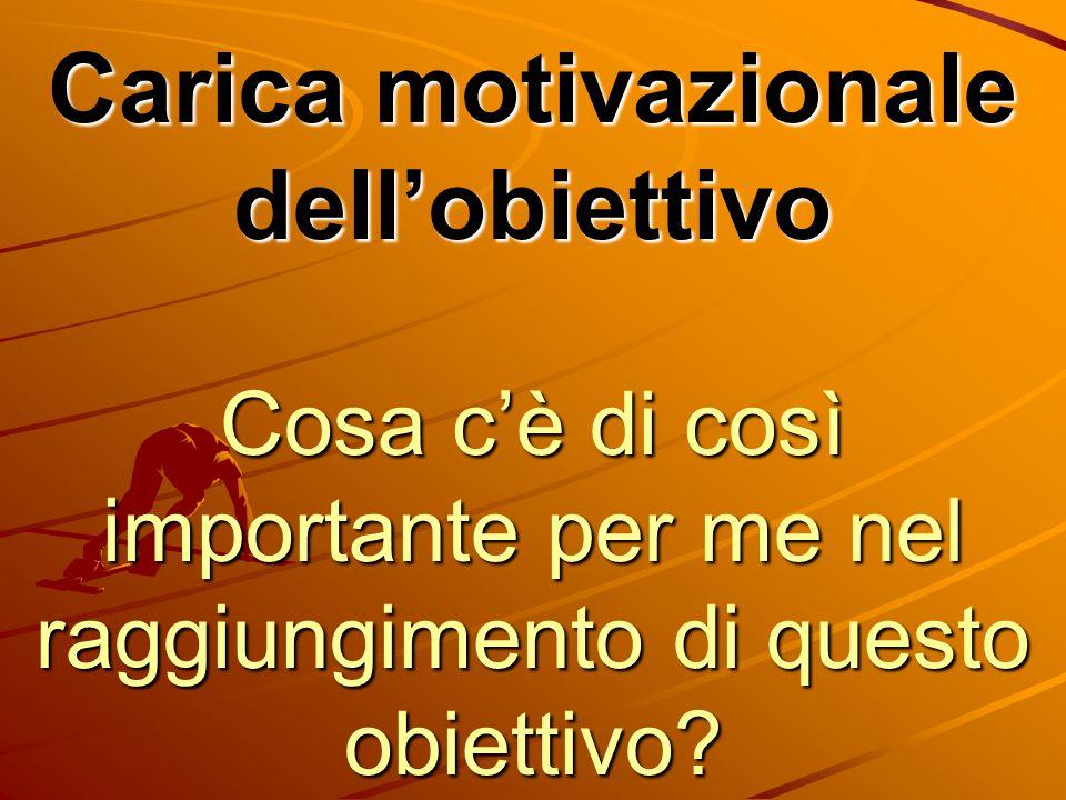 Carica motivazionale dell'obiettivo Cosa c'è di così importante per me nel raggiungimento di questo obiettivo