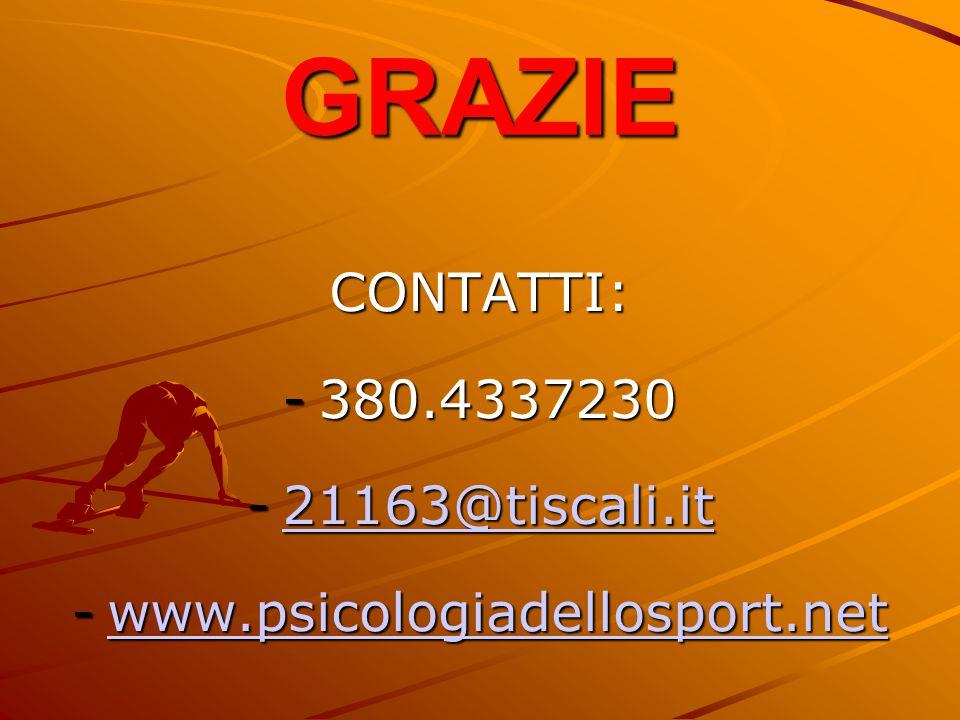GRAZIE CONTATTI: 380.4337230 21163@tiscali.it