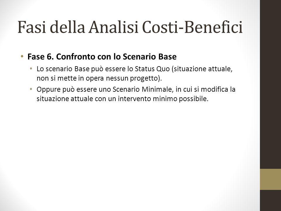Fasi della Analisi Costi-Benefici