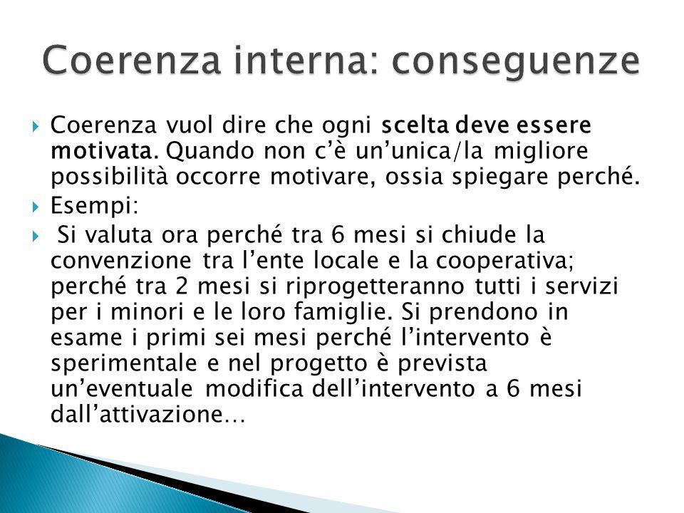 Coerenza interna: conseguenze