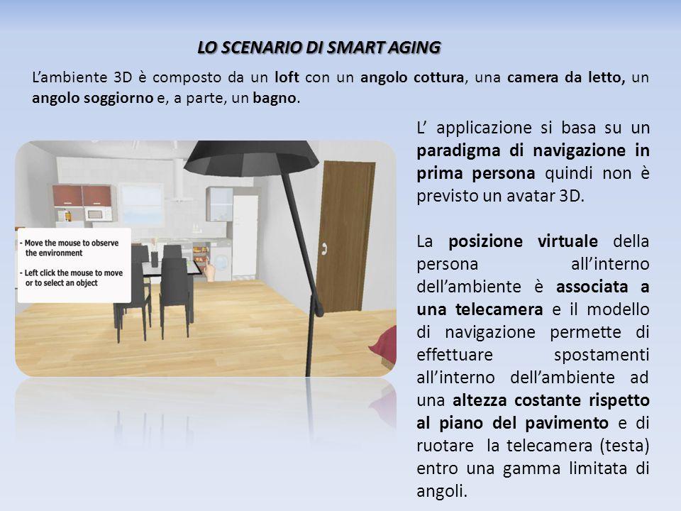 LO SCENARIO DI SMART AGING