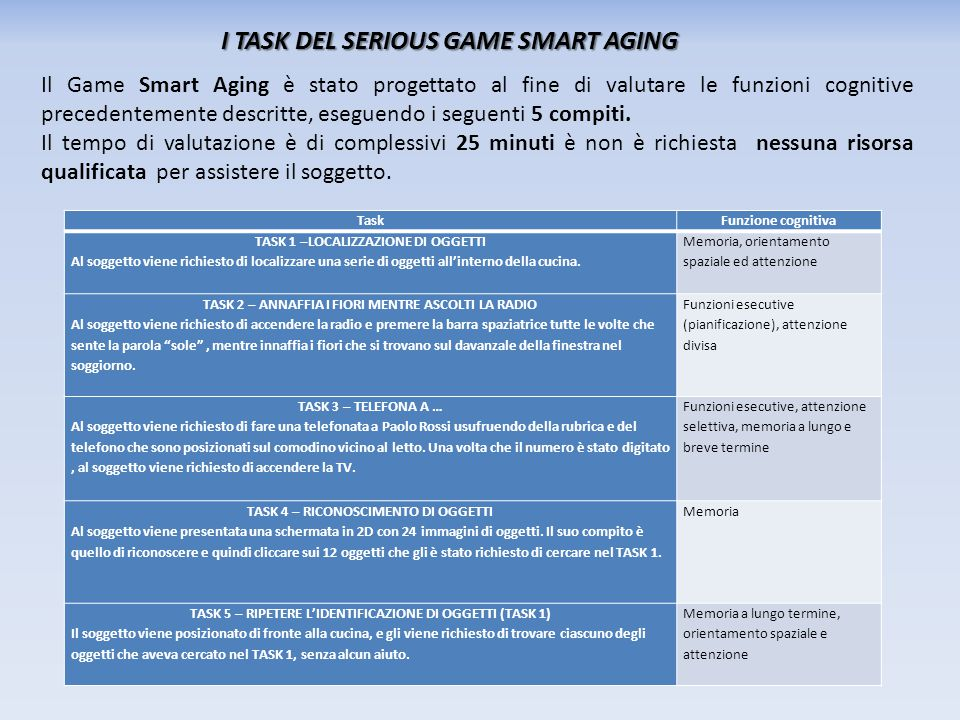 I TASK dEL SERIOUS GAME Smart Aging