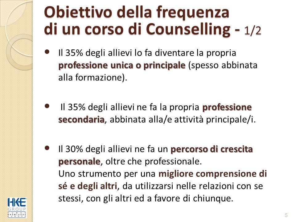 Obiettivo della frequenza di un corso di Counselling - 1/2