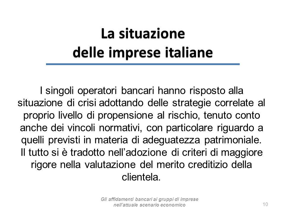 La situazione delle imprese italiane