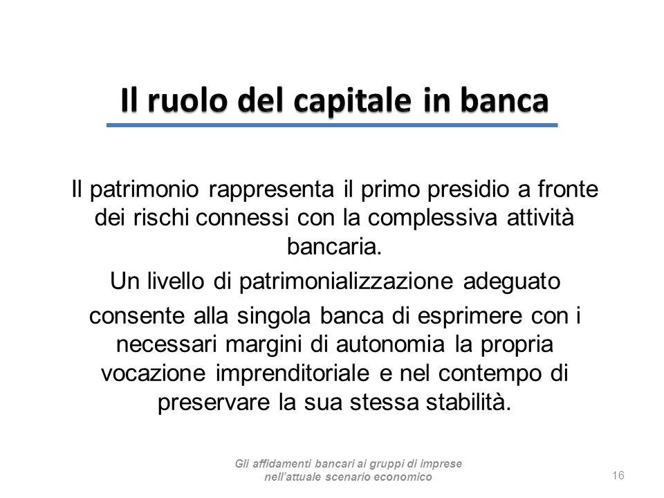 Il ruolo del capitale in banca