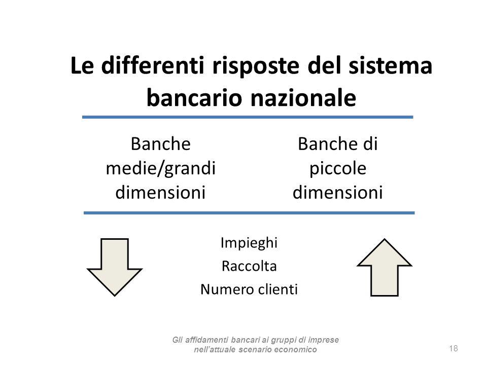 Banche medie/grandi dimensioni
