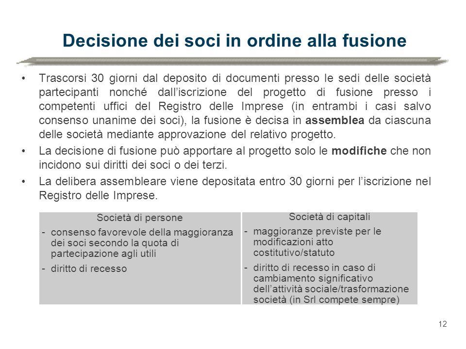 Decisione dei soci in ordine alla fusione