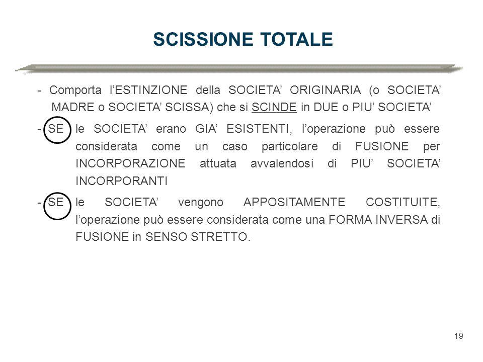 SCISSIONE TOTALE - Comporta l'ESTINZIONE della SOCIETA' ORIGINARIA (o SOCIETA' MADRE o SOCIETA' SCISSA) che si SCINDE in DUE o PIU' SOCIETA'