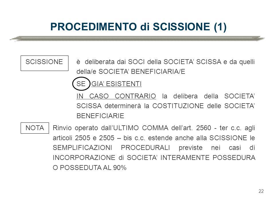 PROCEDIMENTO di SCISSIONE (1)
