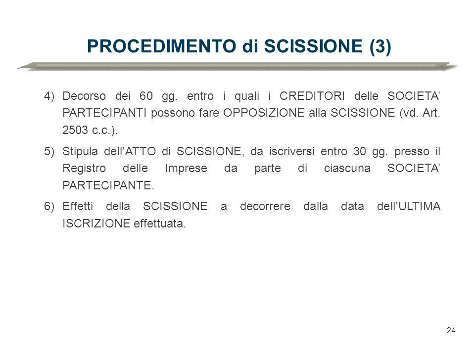 PROCEDIMENTO di SCISSIONE (3)
