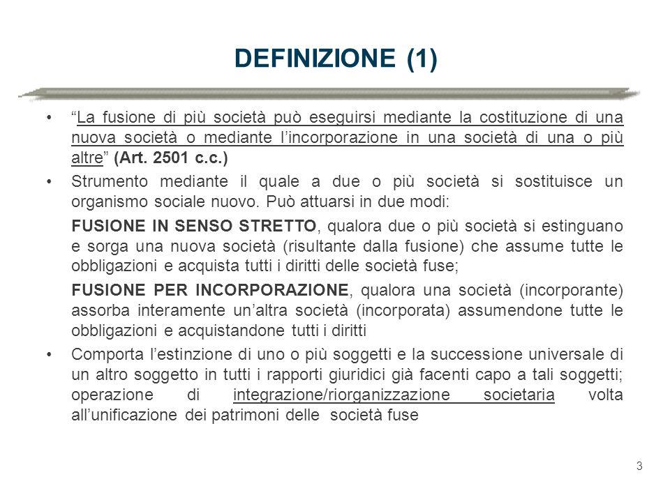 DEFINIZIONE (1)