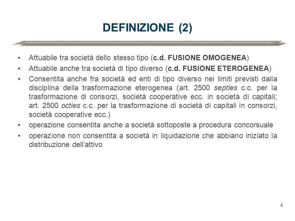 DEFINIZIONE (2) Attuabile tra società dello stesso tipo (c.d. FUSIONE OMOGENEA)