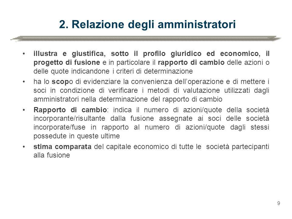 2. Relazione degli amministratori