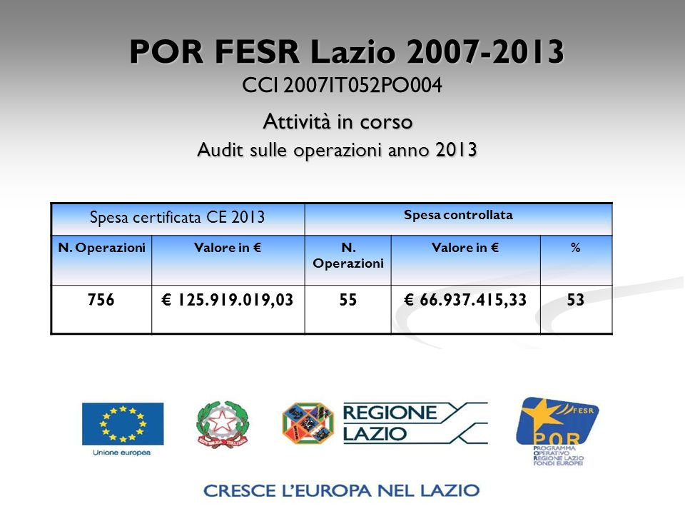 POR FESR Lazio 2007-2013 CCI 2007IT052PO004
