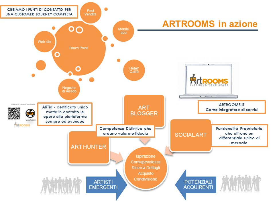 ARTROOMS in azione ART BLOGGER SOCIAL ART ART HUNTER ARTISTI EMERGENTI