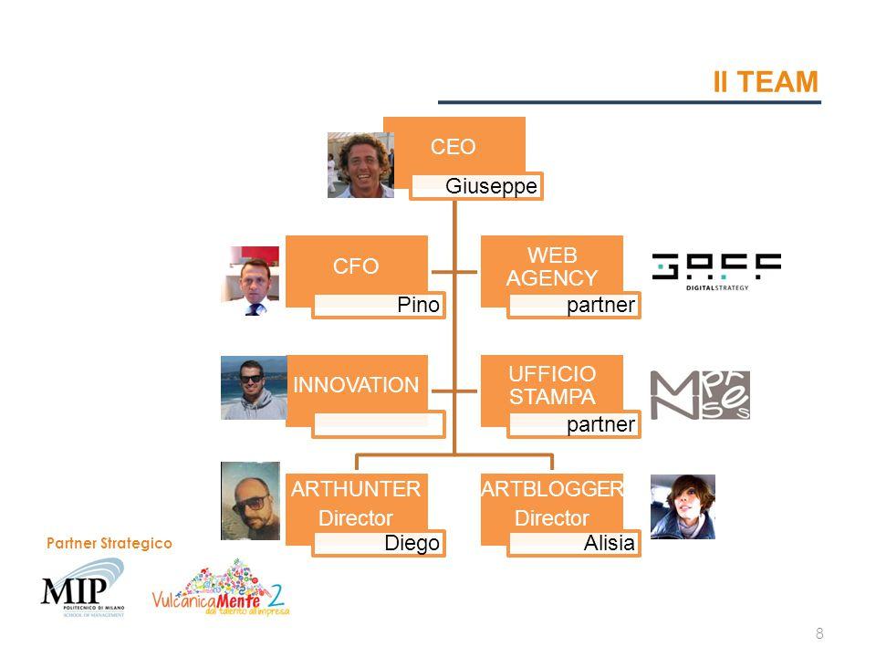 Il TEAM Giuseppe Diego Alisia CFO Pino WEB AGENCY partner