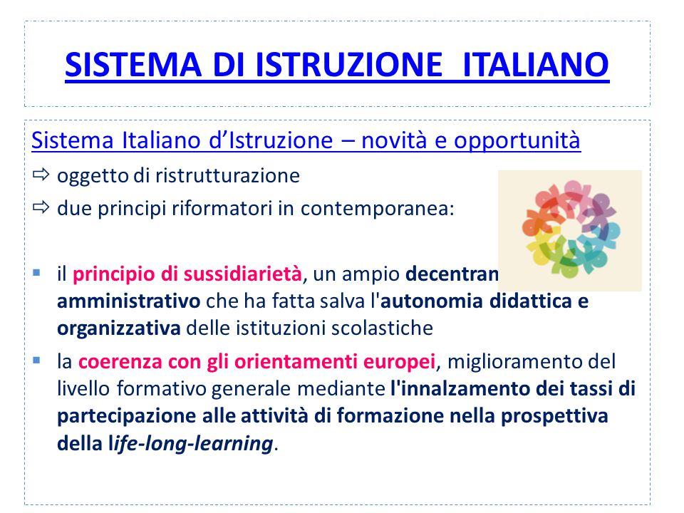 SISTEMA DI ISTRUZIONE ITALIANO