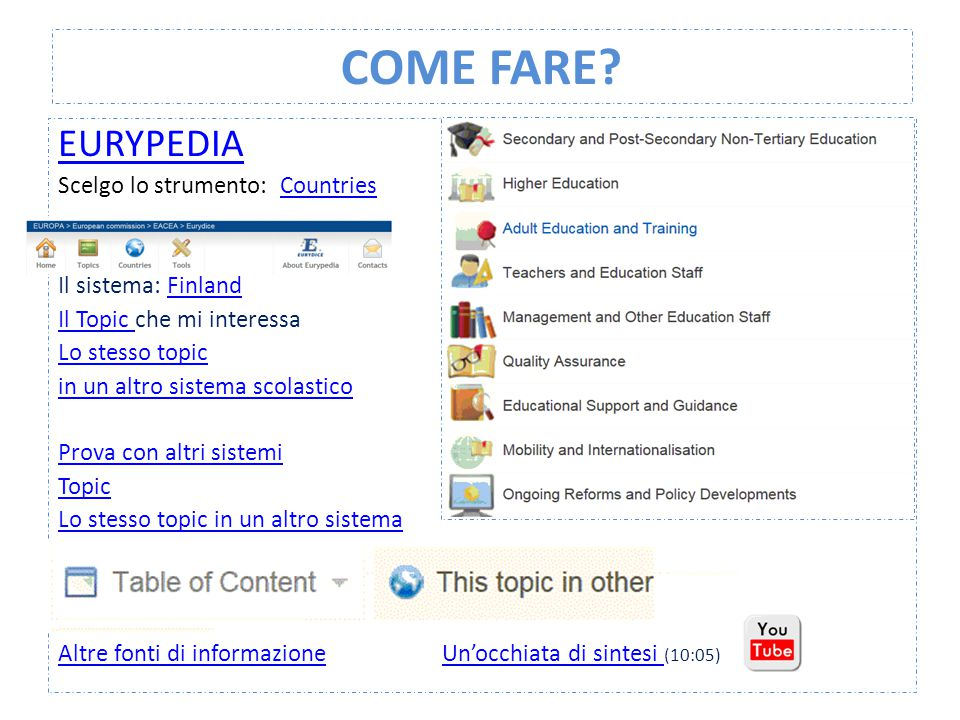 COME FARE EURYPEDIA Scelgo lo strumento: Countries