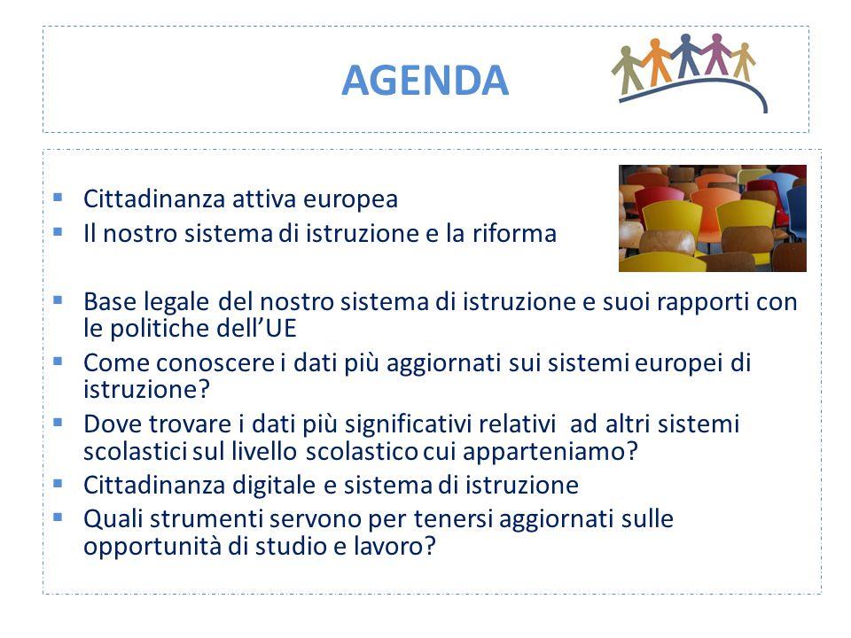 AGENDA Cittadinanza attiva europea
