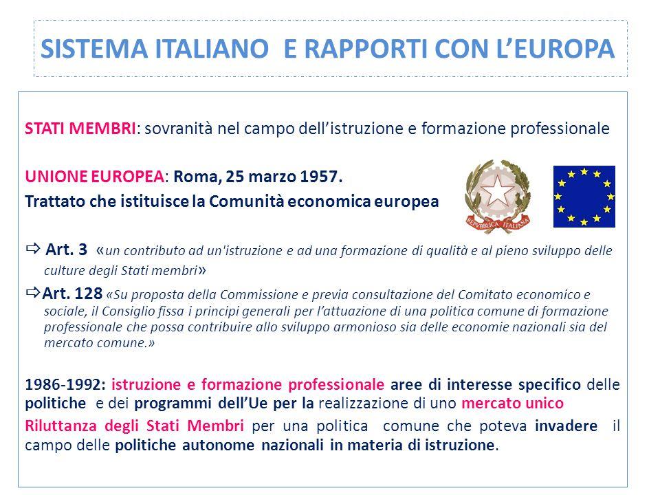 SISTEMA ITALIANO E RAPPORTI CON L'EUROPA