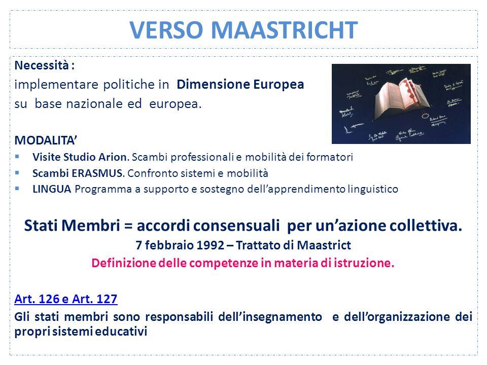 VERSO MAASTRICHT Necessità : implementare politiche in Dimensione Europea. su base nazionale ed europea.