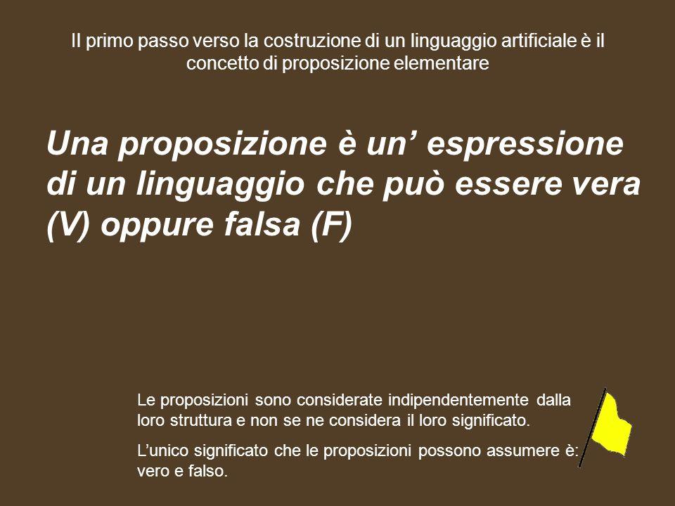 Il primo passo verso la costruzione di un linguaggio artificiale è il concetto di proposizione elementare
